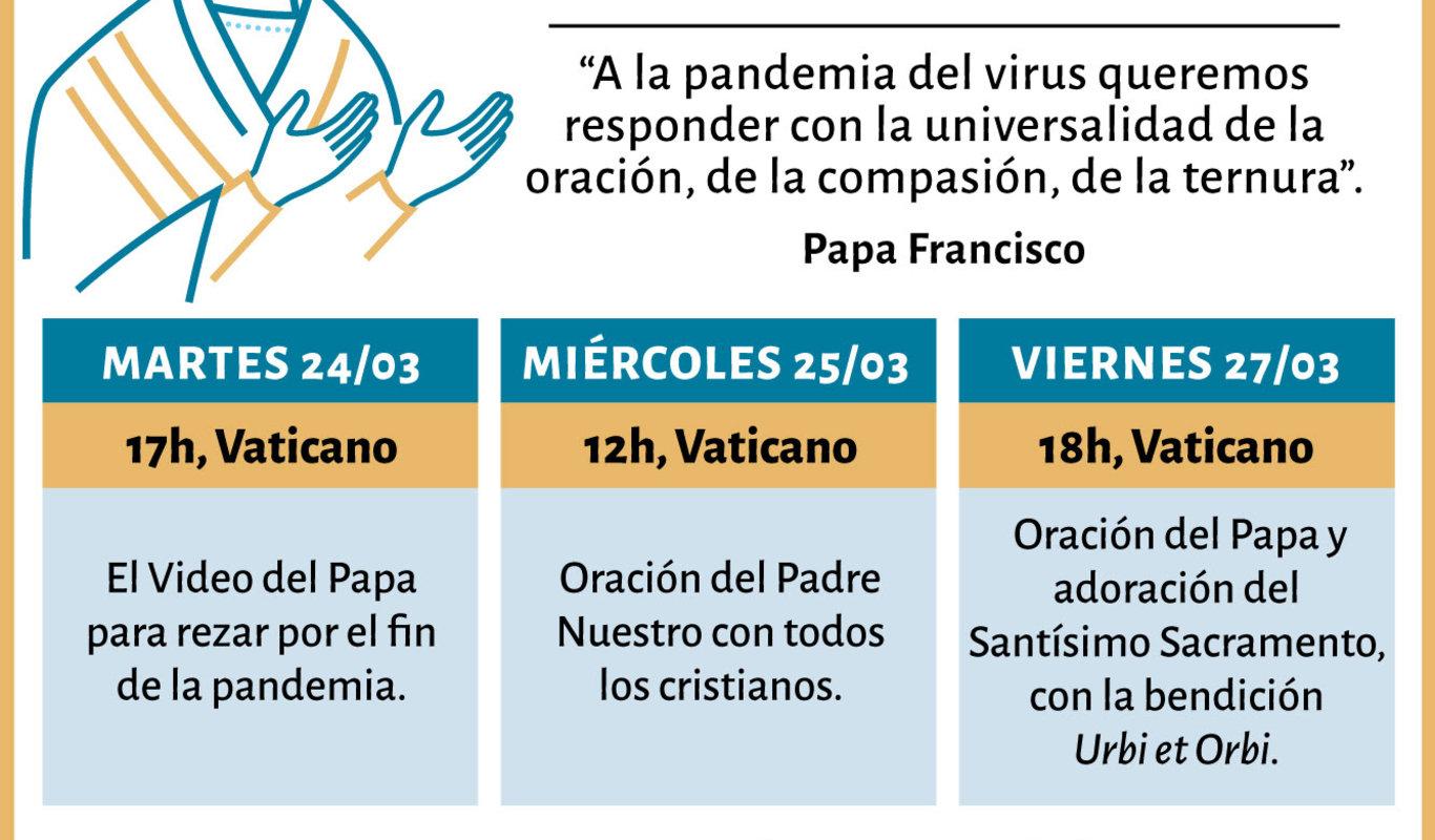 Temor en el Vaticano: un colaborador directo del Papa Francisco tiene coronavirus